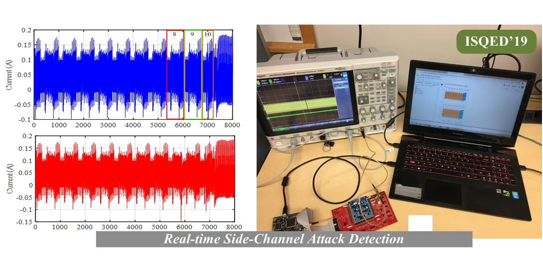 Real-time chip attack detection